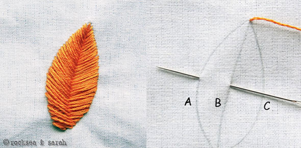 embroidery,leaf